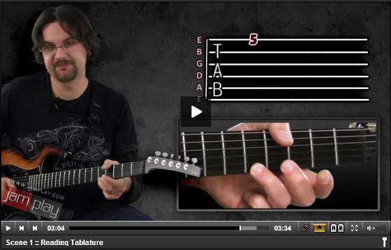 video on how to read guitar tab
