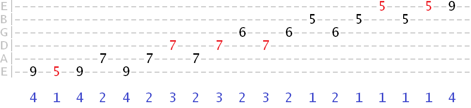staggered A major arpeggio sequence