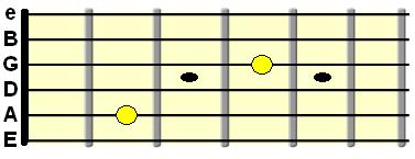 tuning the A stirng to G string